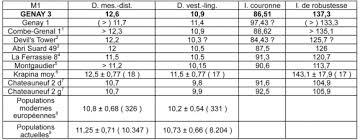 Table 8 Personnes Dimensions. Table De Salle Manger Dimensions De ...