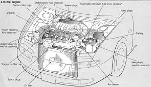 mazda engine diagram wiring diagrams