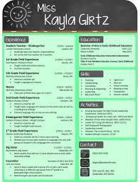 Resume Format For Ntt Teachers Therpgmovie