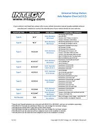 Universal Setup Station Axle Adaptor Chart V2 0 2