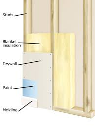 sound insulation for walls. Build Sound Proof Wall Euffslemani Insulation For Walls