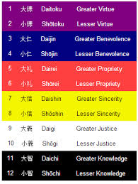 Japanese Colour Chart The Traditional Colors Of Japan