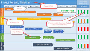 Free Project Timeline Template Multiple Project Timeline Template Powerpoint Project