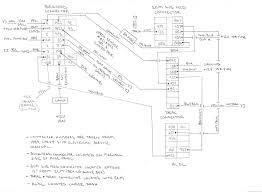 yj l engine swap wiring diagram
