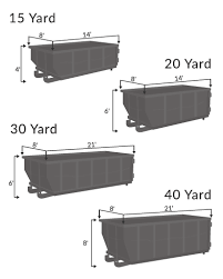 Dumpster Size Chart Dixie Dumpsters Roll Off Dumpsters Available For Rent