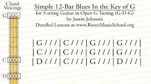 Twelve-Bar Blues For The 3-String Guitar: Explanations, Chords ...