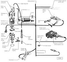 vwvortex com a clear and straightforward engine wiring diagram 1985 Volkswagen Cabriolet Digifant Wiring Diagram 1990 Vw Cabriolet this one here is close i guess, but it's still a little vague incomplete for my taste, not quite helpful for what i'm trying to figure out