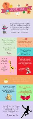 Quotes From Children\'s Books Unique Reading Quote Printables New 48 Lovely New Quotes Curiousmindco