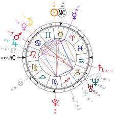 Astrology And Natal Chart Of Isaiah Rashad Born On 1991 05 16