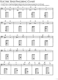 Finger Chart Guitar Notes Bass Notes Chart Accomplice Music