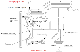 2003 jaguar engine diagram 2003 wiring diagrams online