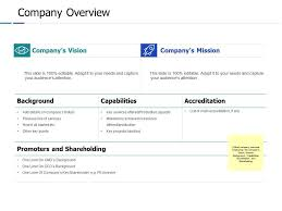 Company Overview Templates Company Overview Ppt Powerpoint Presentation Gallery
