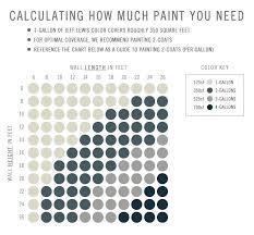 Paint Calculator Paint Colors For Home Jeff Lewis Paint