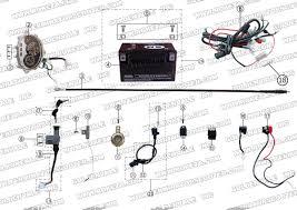 2007 buyang 110cc atv wiring diagram 2007 discover your wiring wildfire 110 atv wiring diagram 2007 buyang