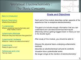 Analytical Electrochemistry Basic Concepts