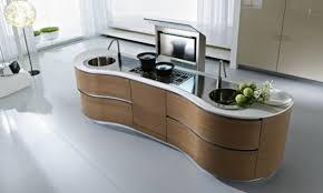 ... Modern Kitchen Appliances ...