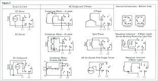 wiring diagram symbols pdf automotive diagrams online hvac drum full size of audi wiring diagrams online diagram symbols triangle give information about drum switch dc