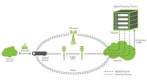 network block diagram the wiring diagram block diagram of internet vidim wiring diagram block diagram