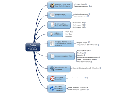 ideas about charter communications charter project charter template mind map