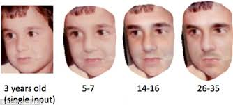 Generate Baby Picture From Parents Age Progression Software Lets You See Your Child As An Adult Daily