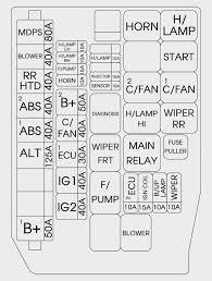 autogenius info 2011 Hyundai Sonata Repair Diagrams hyundai sonata fuse box engine compartment