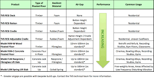 Flooring Materials Cost Comparison Chart. Chart is loading