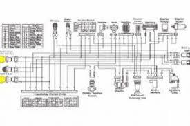 tao tao 110cc atv wiring diagram 125cc chinese atv wiring diagram Chinese 110Cc ATV Wiring Diagram at Suzuki 110cc Atv Wiring Diagram