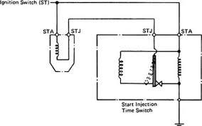toyota supra fuel pump relay toyota celica supra mk2 86 repair supra wiring diagram ohmmeter