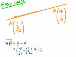 how to find the vector equation of a line