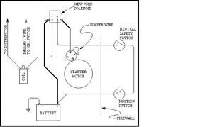 ford starter solenoid wiring diagram ford inspiring car wiring new s moreover starter solenoid wiring diagram new all about on ford starter solenoid wiring diagram