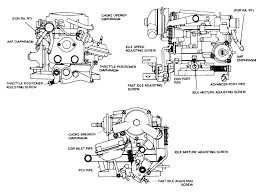 Toyota 7k Engine Repair Manual Fresh Repair Guides Idle Speed and ...