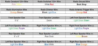 chrysler cirrus car stereo wiring diagram com 1997 chrysler cirrus car stereo wiring diagram
