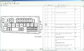 2003 saab 9 3 fuse box locations wiring diagram for professional • 2003 saab 9 3 fuse box locations images gallery