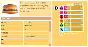 Mcdonalds Calorie Chart Camera Bags Mcdonalds Nutrition