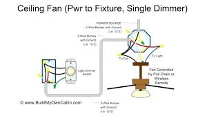wiring a ceiling fan with light with one switch dubemmichael info Electrical Wiring Ceiling Fan Light wiring a ceiling fan with light with one switch how to wire a ceiling fan with