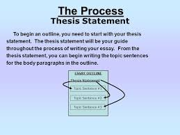 process essay thesis statement define process essay education definition essay compare and slideplayer essay about business business management essay topics