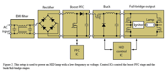 philips electronic ballast circuit diagram images ballast fluorescent diagram get image about wiring diagram