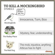 best to kill a mockingbird resources images to  mockingbirds in to kill a mockingbird