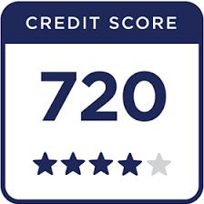 Credit Scores Al Etihad Credit Bureau