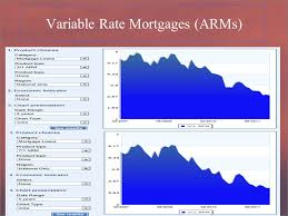 7 1 Arm Mortgage Rates Chart Personal Finance Another Perspective Understanding Consumer