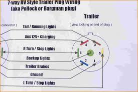 commercial trailer diagram wiring diagram services \u2022 trailer loading diagrams excel 7 wire trailer plug diagram unique awesome semi trailer wiring rh galericanna com tractor trailer diagram 53' trailer diagram