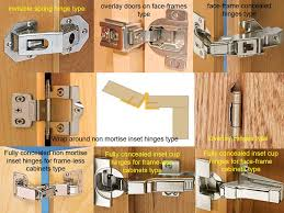 Kitchen cabinet hinges types ideas   Home Interior & Exterior