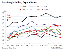 What Trucking And Freight Just Said About The Goods Based