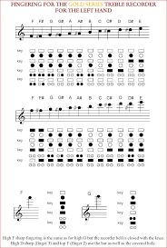 Treble Recorder Note Chart 21 Unusual Yamaha Recorder Finger Chart