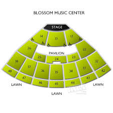 Blossom Music Center 3d Seating Chart 37 Unexpected Blossom Music Center Seating Chart Pit