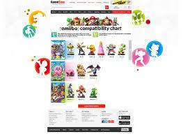Nintendo Amiibo Compatibility Chart On Behance