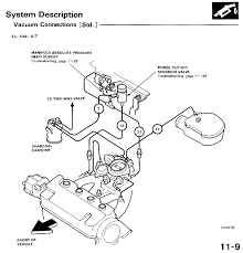 lincoln 3 0 engine diagram wiring diagram for you • honda 3 0 engine diagram wiring diagram hub rh 15 20 1 wellnessurlaub 4you de audi