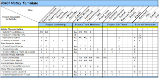 raci chart excel excel spreadsheets help raci matrix template in excel