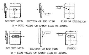 Plug Weld Symbol Plug Weld Symbol Ground Flush Melt Through