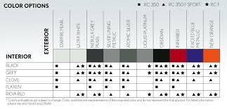 2014 Lexus Rx 350 Color Chart 2015 Lexus Rc Official Paint Colors Lexus Rc350 Rcf Forum